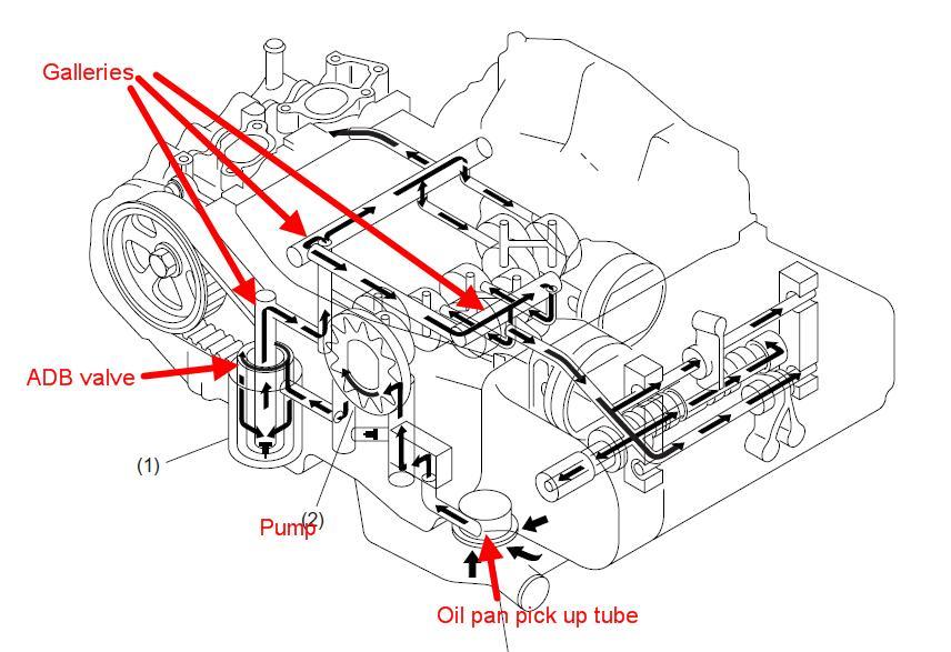 uk u0142ad filtrowania oleju cz u0119 u015bci  serwis oraz tuning w